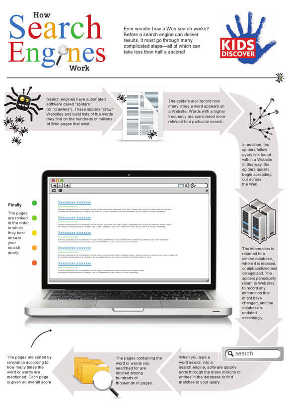 howsearchengineswork580