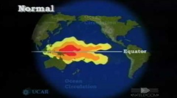 El Niño Weather Pattern