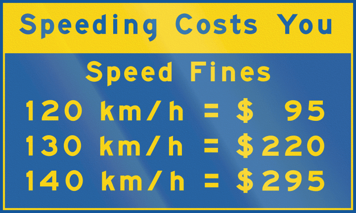 Metric System Speeding Fines