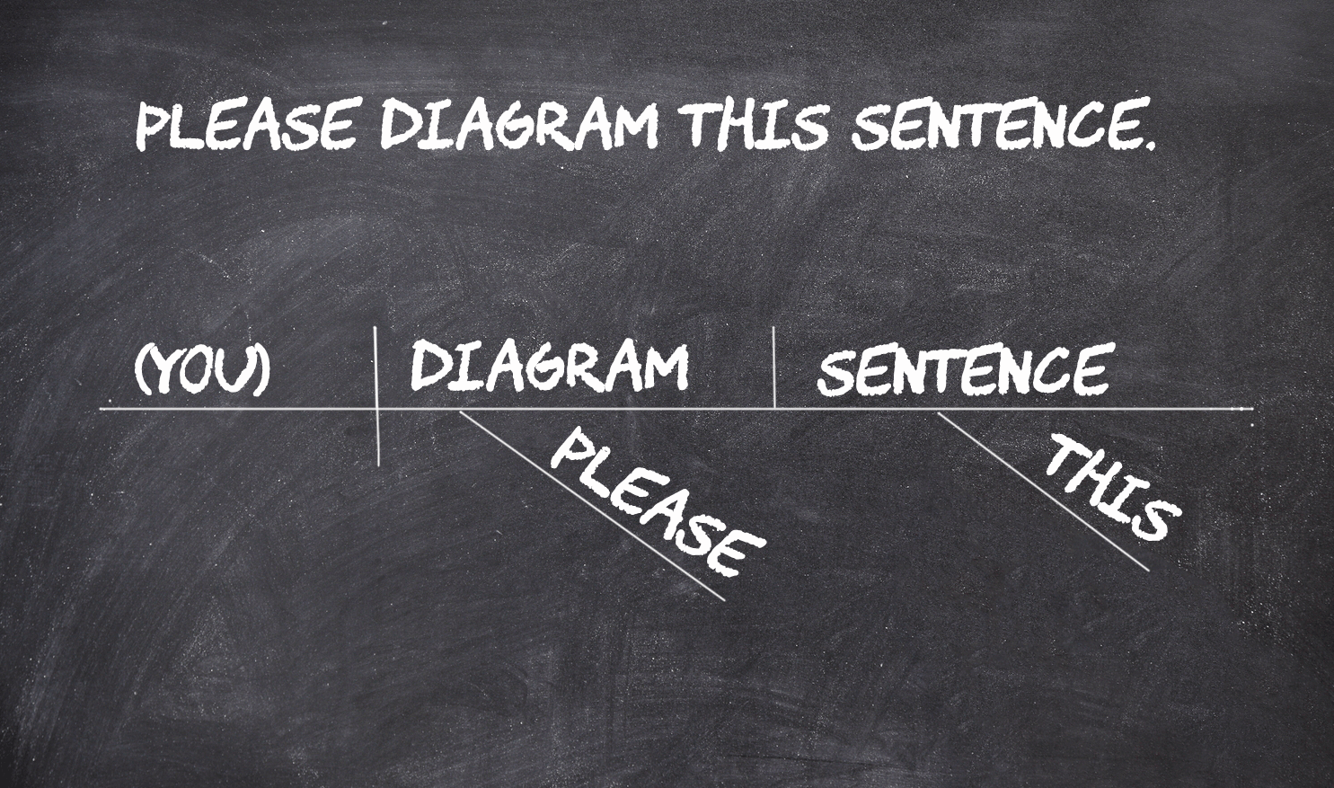Diagramming Sentences  U00bb Resources  U00bb Surfnetkids