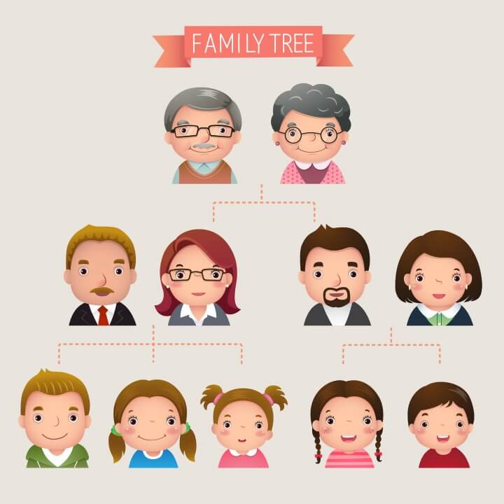 Genealogy Family Tree